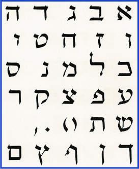 מהו סדר אותיות האלפבית העברי  ?
